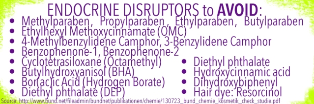 endocrine-disruptors-in-beauty-products-to-avoid