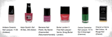 oekotest-tested-nail-polishes-1