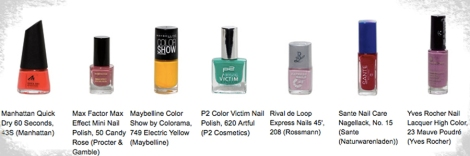 oekotest-tested-nail-polishes-3